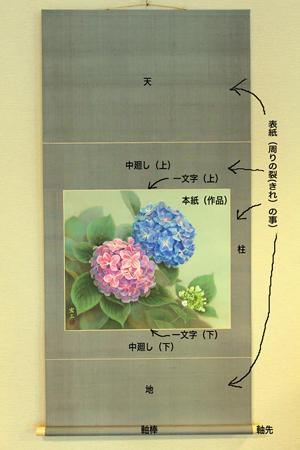 日本画 佐藤宏三 簡易軸装 ピタット軸 (マグネット式)